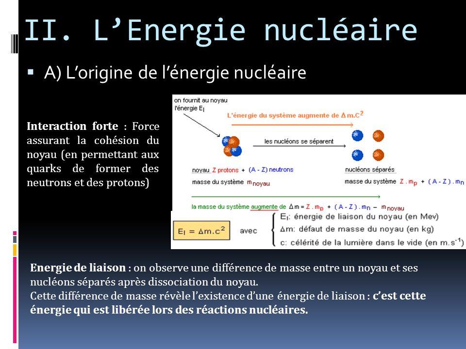 II. L'Energie nucléaire  A) L'origine de l'énergie nucléaire Interaction forte : Force assurant la cohésion du noyau (en permettant aux quarks de for