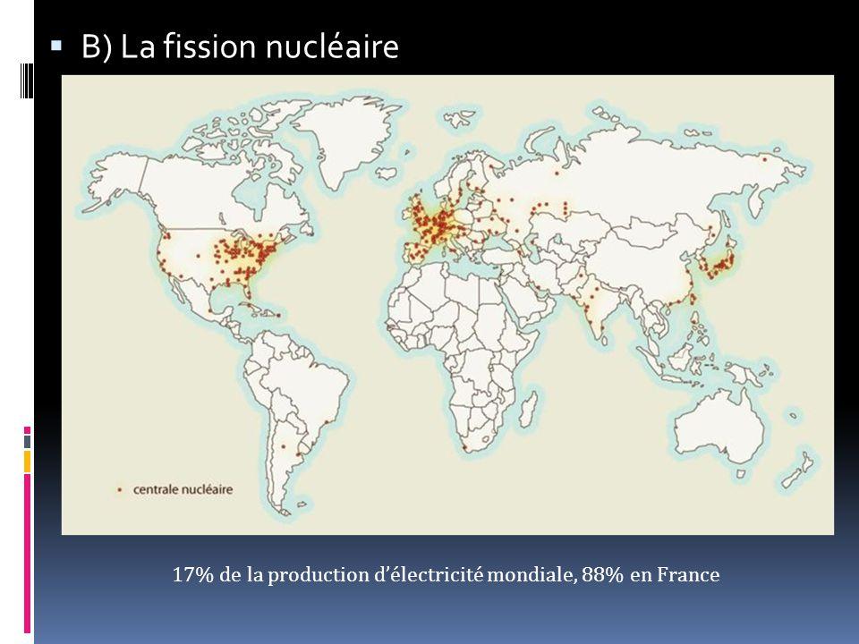 17% de la production d'électricité mondiale, 88% en France  B) La fission nucléaire