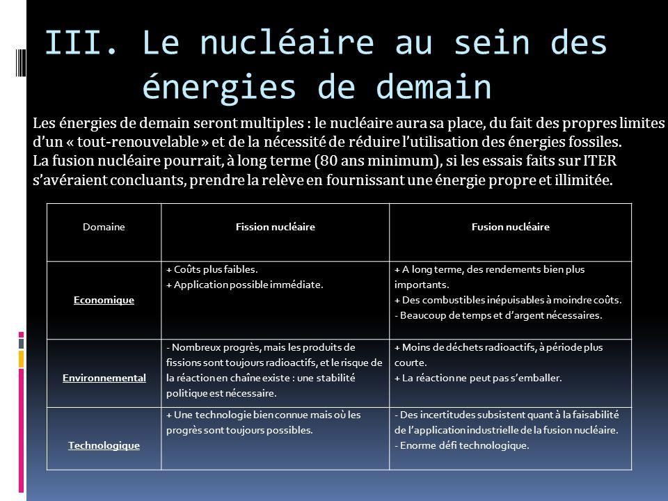 III. Le nucléaire au sein des énergies de demain Les énergies de demain seront multiples : le nucléaire aura sa place, du fait des propres limites d'u