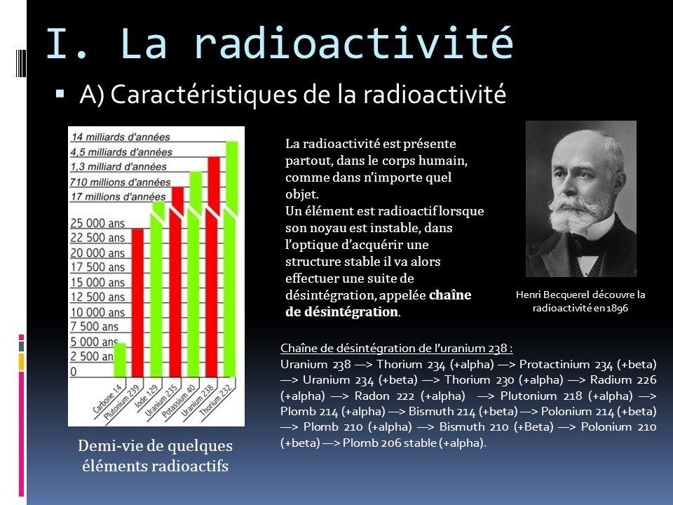 I. La radioactivité  A) Caractéristiques de la radioactivité Chaîne de désintégration de l'uranium 238 : Uranium 238 —> Thorium 234 (+alpha) —> Prota