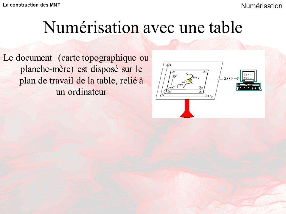 Numérisation avec une table Le document (carte topographique ou planche-mère) est disposé sur le plan de travail de la table, relié à un ordinateur La construction des MNT Numérisation