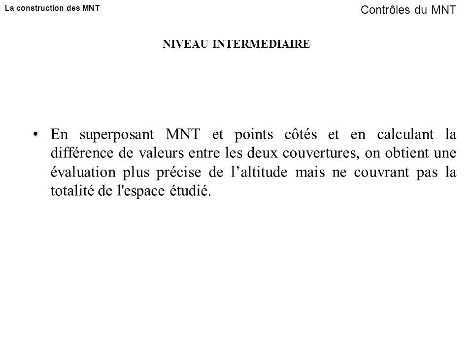 NIVEAU INTERMEDIAIRE En superposant MNT et points côtés et en calculant la différence de valeurs entre les deux couvertures, on obtient une évaluation
