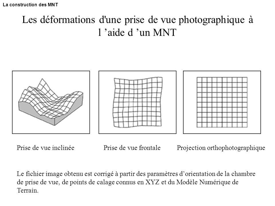 Les déformations d'une prise de vue photographique à l 'aide d 'un MNT Prise de vue inclinée Prise de vue frontaleProjection orthophotographique La co