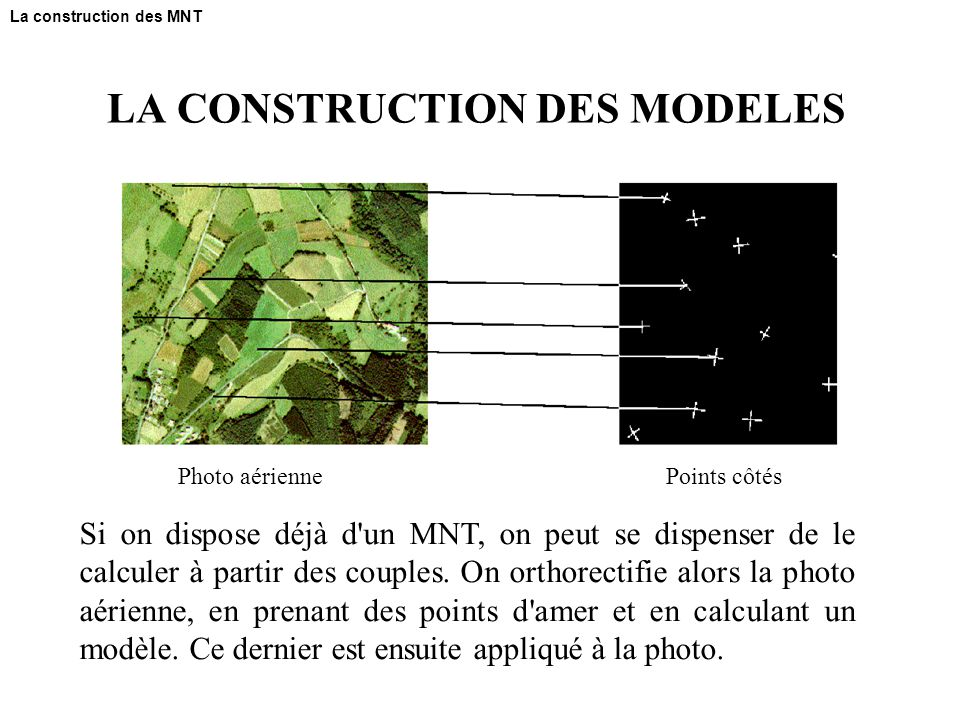 LA CONSTRUCTION DES MODELES La construction des MNT Si on dispose déjà d un MNT, on peut se dispenser de le calculer à partir des couples.