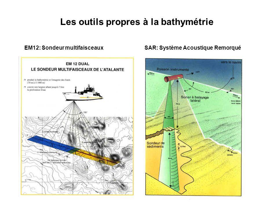 EM12: Sondeur multifaisceaux SAR: Système Acoustique Remorqué Les outils propres à la bathymétrie