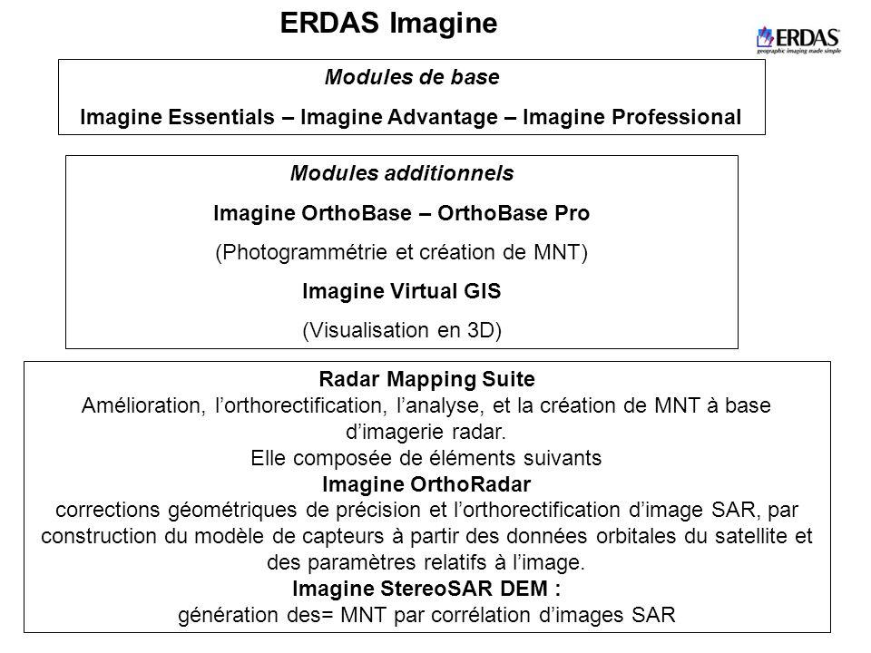 ERDAS Imagine Modules de base Imagine Essentials – Imagine Advantage – Imagine Professional Modules additionnels Imagine OrthoBase – OrthoBase Pro (Photogrammétrie et création de MNT) Imagine Virtual GIS (Visualisation en 3D) Radar Mapping Suite Amélioration, l'orthorectification, l'analyse, et la création de MNT à base d'imagerie radar.