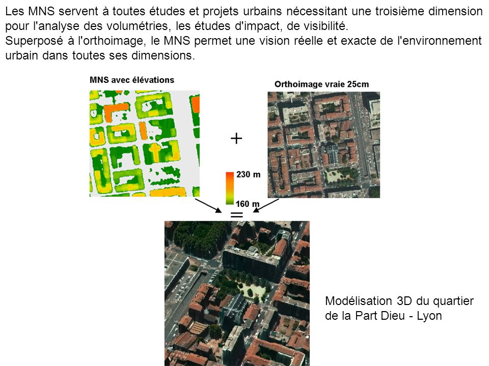 Les MNS servent à toutes études et projets urbains nécessitant une troisième dimension pour l'analyse des volumétries, les études d'impact, de visibil