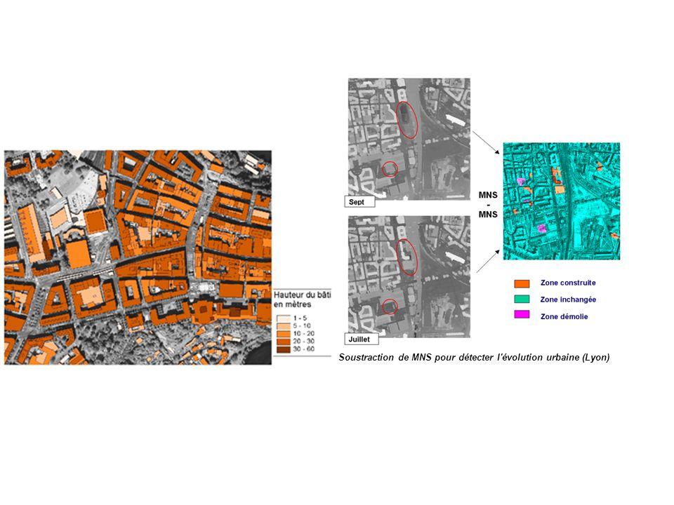 Carte thématique des hauteurs moyenne de construction Soustraction de MNS pour détecter l évolution urbaine (Lyon)