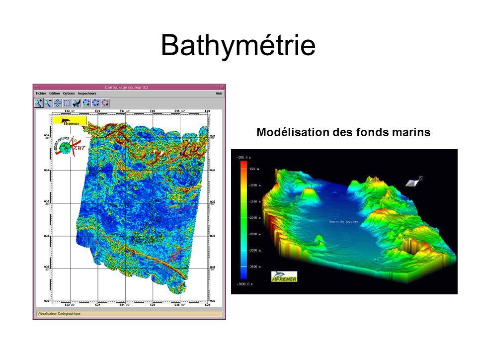 Bathymétrie Modélisation des fonds marins