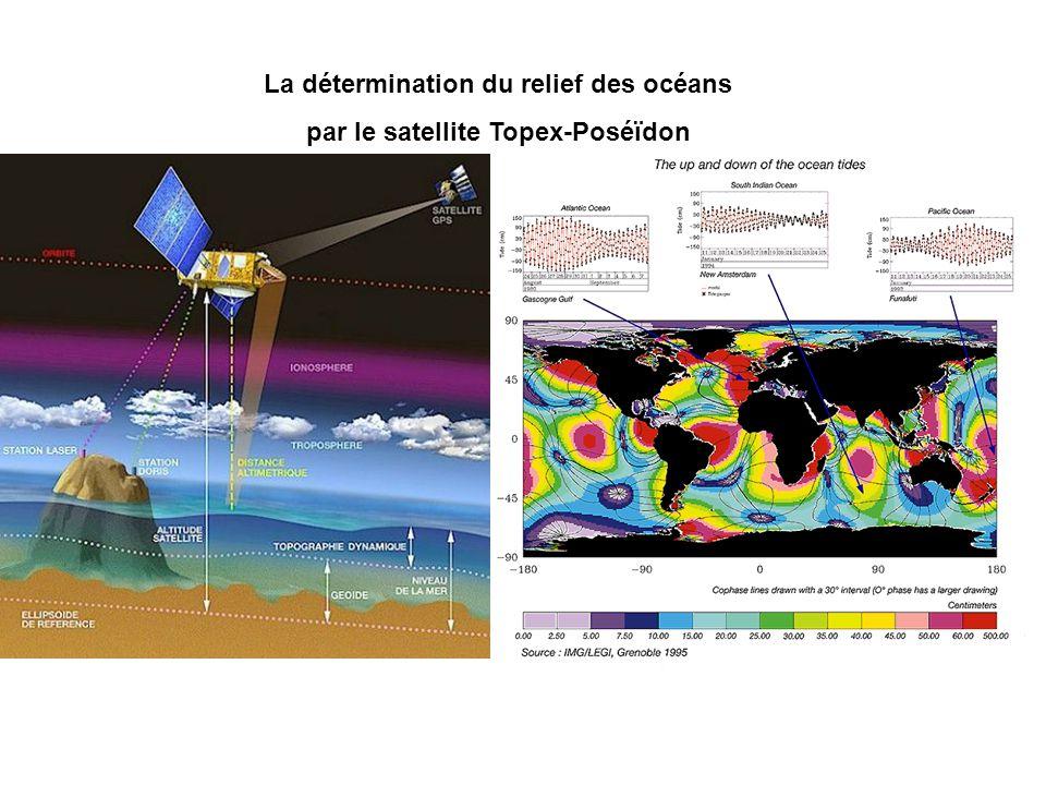La détermination du relief des océans par le satellite Topex-Poséïdon