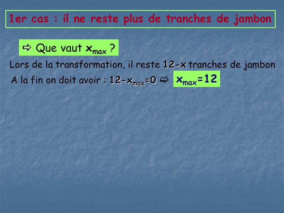 Equation culinaire J + 2P P 2 J J + 2P P 2 J Etat du système Avancement Nombre de tranches de jambon Nombre de tranches de pain Nombre de sandwichs Etat Initial Etat Initial (t=0) x=0 12 16 0 En cours de transformation x Etat final Etat final (travail réalisé) x max =12 12-xx16 – 2x 12- x m 16-2.x m =-8 16-2 X 12 x max 12=0 I M P O S S I B L E