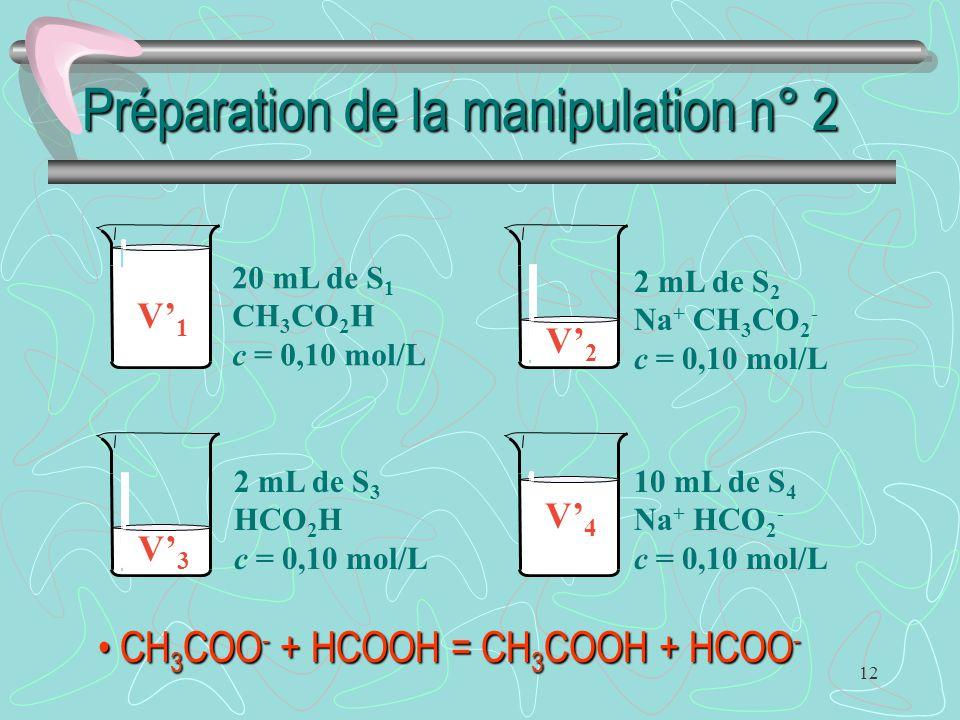 12 Préparation de la manipulation n° 2 2 mL de S 2 Na + CH 3 CO 2 - c = 0,10 mol/L V' 2 2 mL de S 3 HCO 2 H c = 0,10 mol/L V' 3 20 mL de S 1 CH 3 CO 2