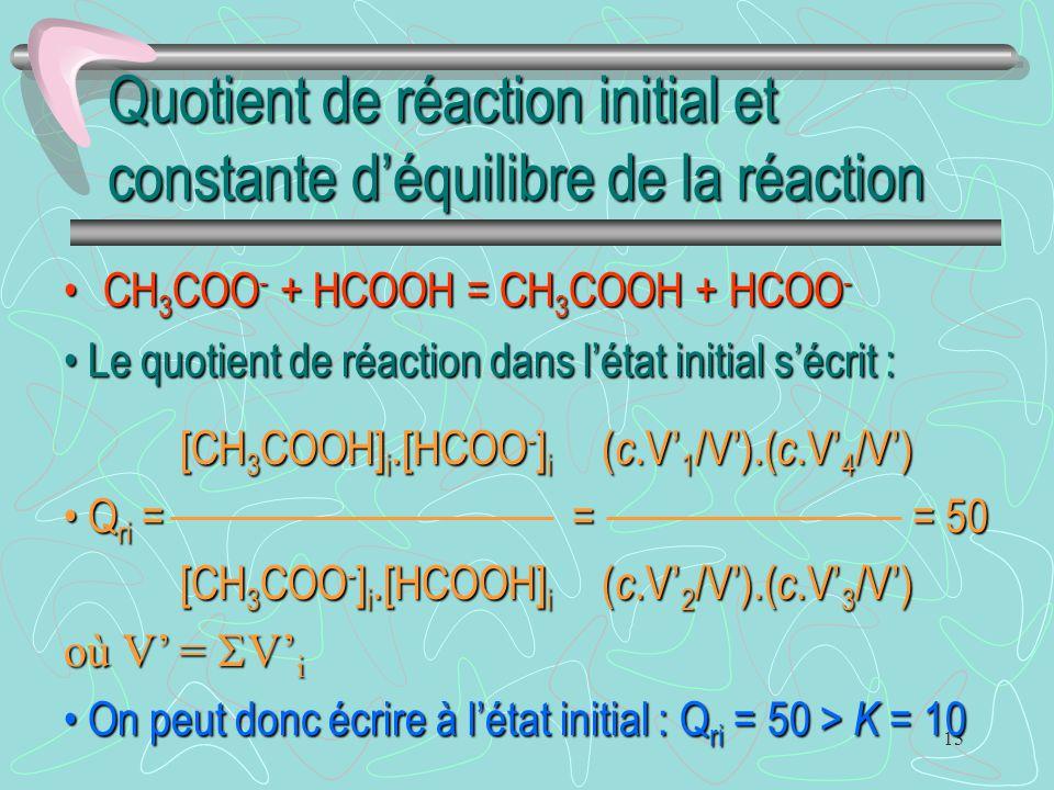 13 Quotient de réaction initial et constante d'équilibre de la réaction CH 3 COO - + HCOOH = CH 3 COOH + HCOO -CH 3 COO - + HCOOH = CH 3 COOH + HCOO -