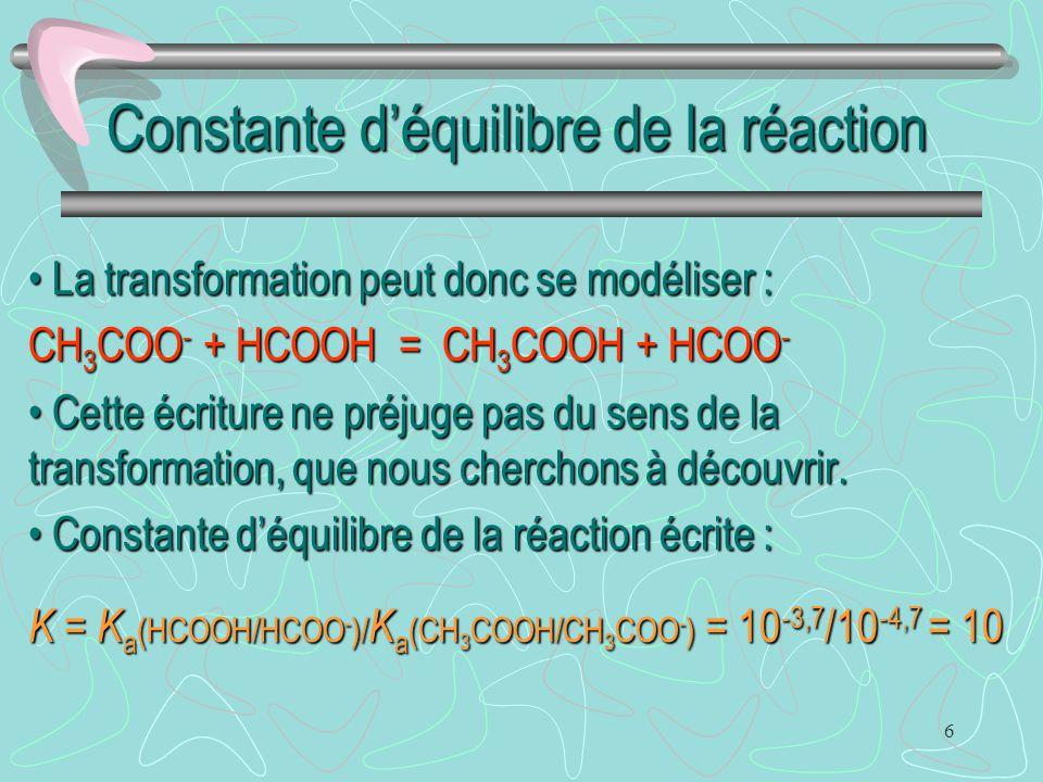6 Constante d'équilibre de la réaction La transformation peut donc se modéliser : La transformation peut donc se modéliser : CH 3 COO - + HCOOH = CH 3