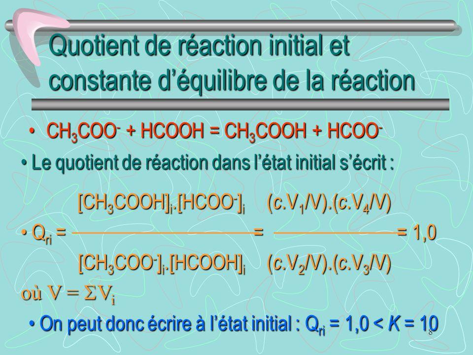 8 Quotient de réaction initial et constante d'équilibre de la réaction CH 3 COO - + HCOOH = CH 3 COOH + HCOO -CH 3 COO - + HCOOH = CH 3 COOH + HCOO -