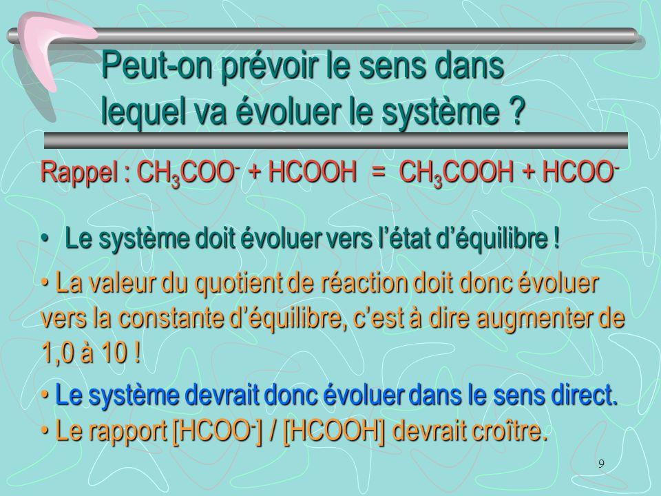 9 Peut-on prévoir le sens dans lequel va évoluer le système ? Le système doit évoluer vers l'état d'équilibre !Le système doit évoluer vers l'état d'é