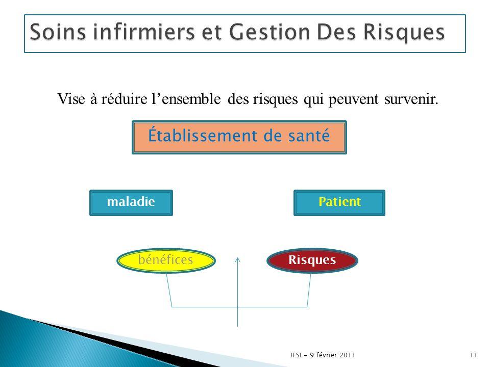 Vise à réduire l'ensemble des risques qui peuvent survenir. Établissement de santé maladie bénéficesRisques Patient 11IFSI - 9 février 2011
