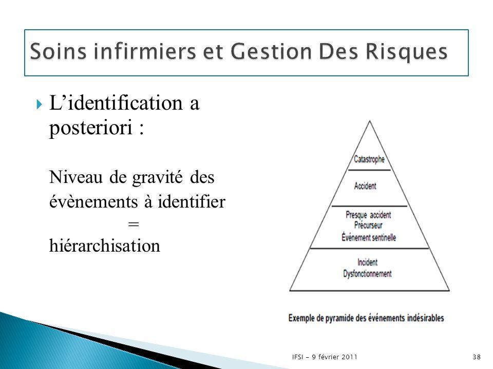  L'identification a posteriori : Niveau de gravité des évènements à identifier = hiérarchisation 38IFSI - 9 février 2011