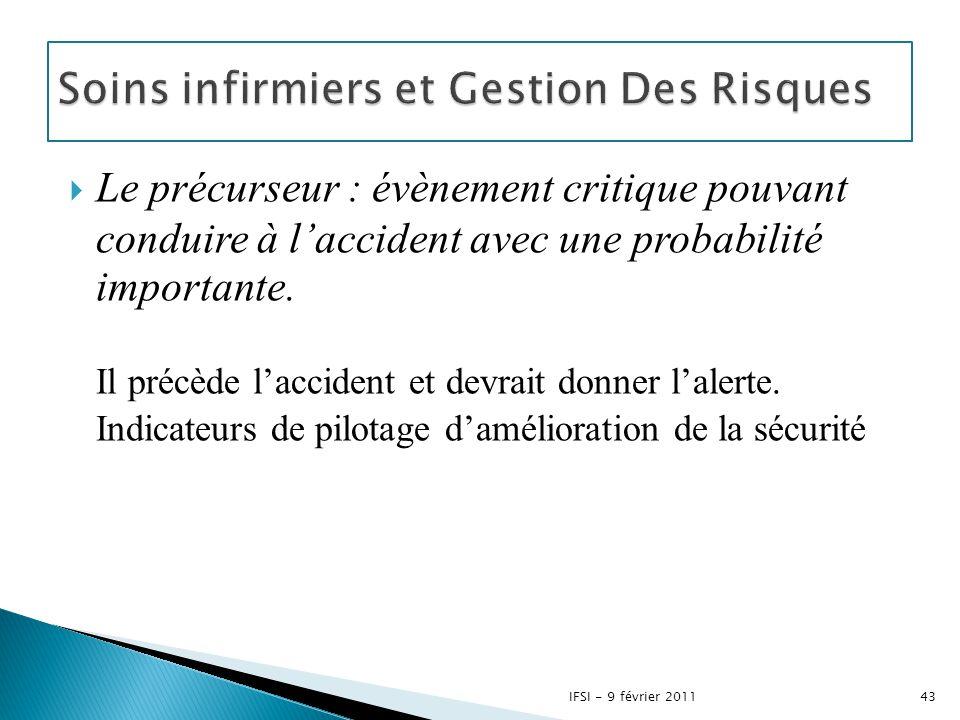  Le précurseur : évènement critique pouvant conduire à l'accident avec une probabilité importante. Il précède l'accident et devrait donner l'alerte.