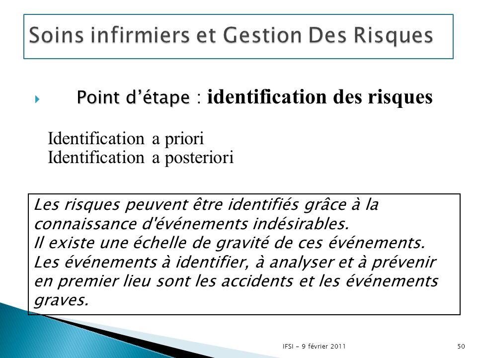 Point d'étape  Point d'étape : identification des risques Identification a priori Identification a posteriori Les risques peuvent être identifiés grâ