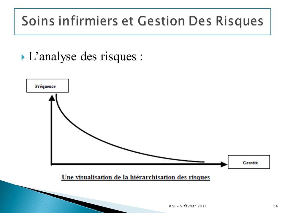  L'analyse des risques : 54IFSI - 9 février 2011