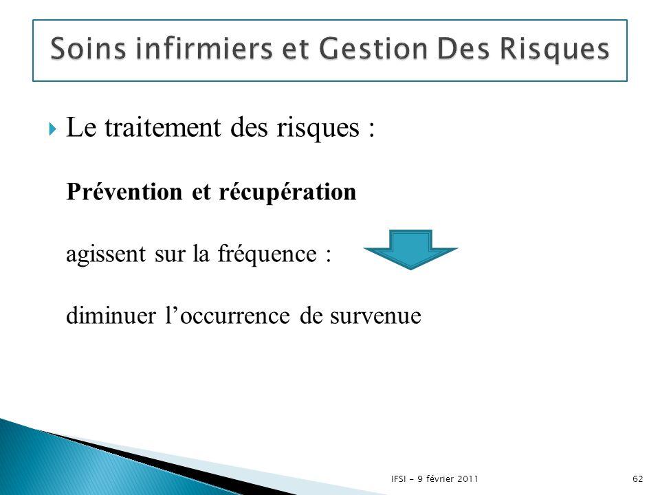  Le traitement des risques : Prévention et récupération agissent sur la fréquence : diminuer l'occurrence de survenue 62IFSI - 9 février 2011