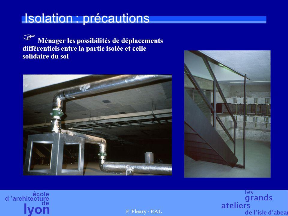 école d 'architecture de l yon les grands ateliers de l'isle d'abeau F. Fleury - EAL Isolation : précautions  Ménager les possibilités de déplacement