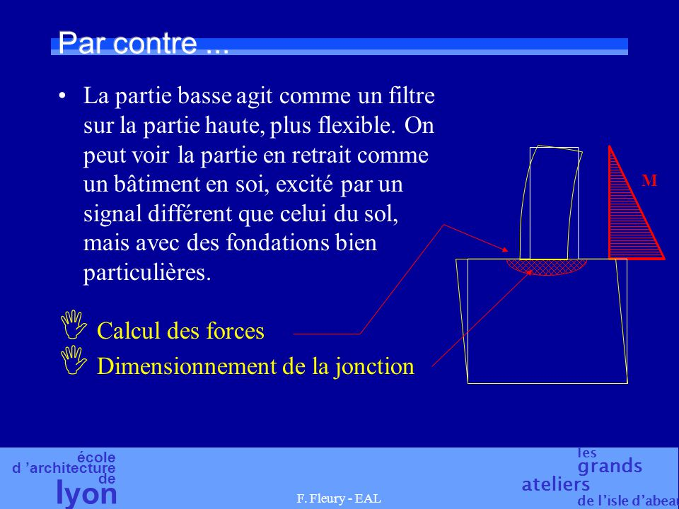 école d 'architecture de l yon les grands ateliers de l'isle d'abeau F. Fleury - EAL Par contre... La partie basse agit comme un filtre sur la partie