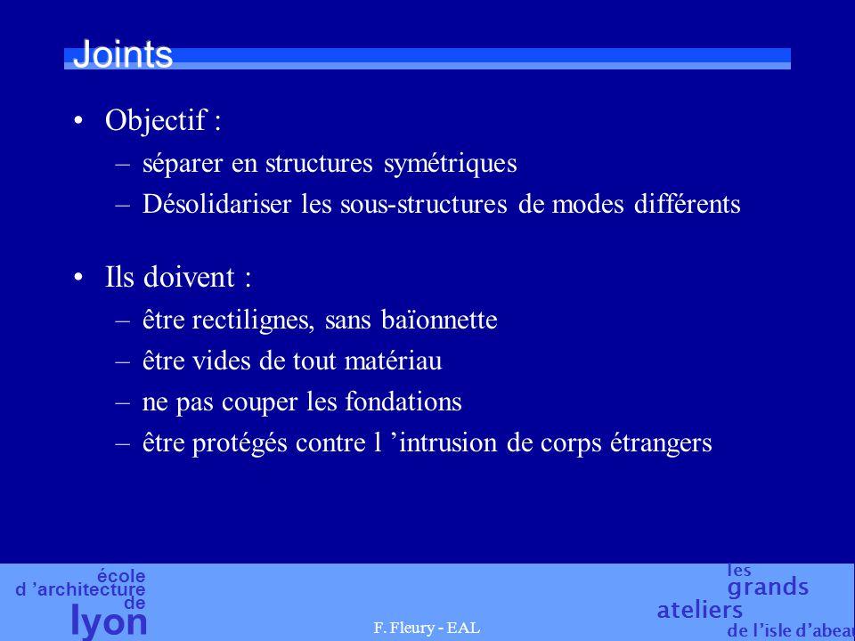 école d 'architecture de l yon les grands ateliers de l'isle d'abeau F. Fleury - EAL Joints Objectif : –séparer en structures symétriques –Désolidaris
