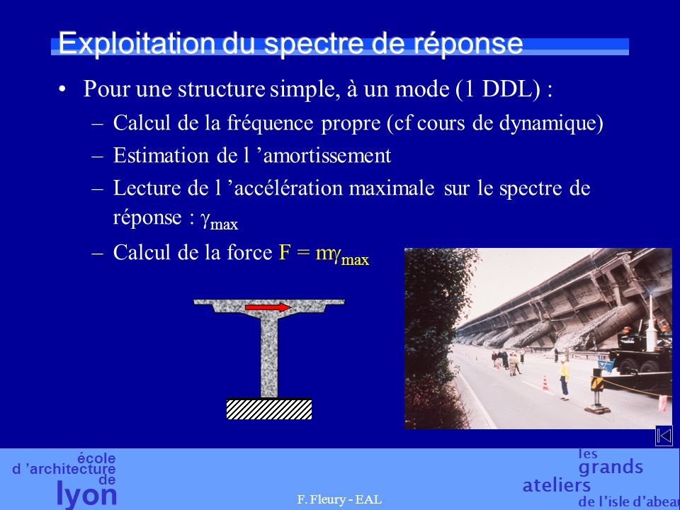 école d 'architecture de l yon les grands ateliers de l'isle d'abeau F. Fleury - EAL Exploitation du spectre de réponse Pour une structure simple, à u