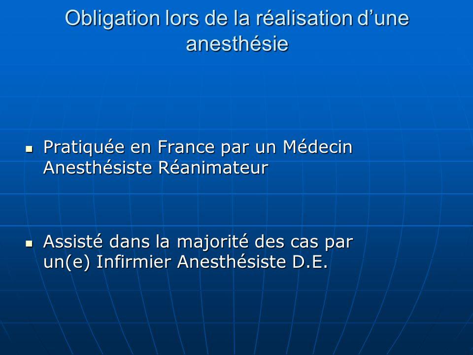 Obligation lors de la réalisation d'une anesthésie Pratiquée en France par un Médecin Anesthésiste Réanimateur Pratiquée en France par un Médecin Anes