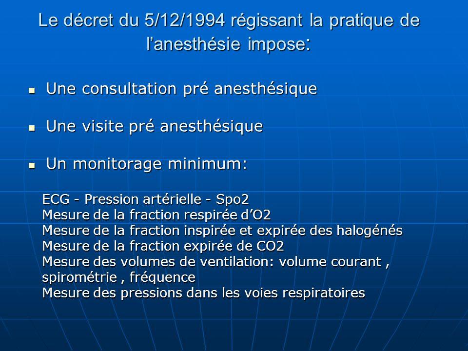 Le décret du 5/12/1994 régissant la pratique de l'anesthésie impose : Une consultation pré anesthésique Une consultation pré anesthésique Une visite p