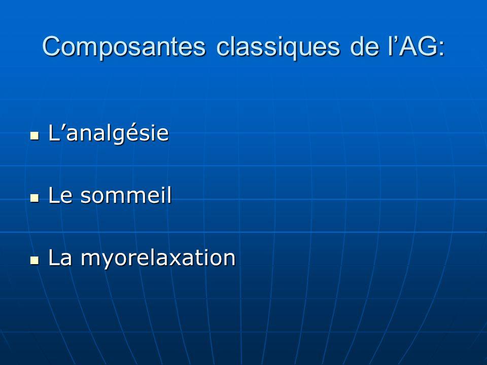 Composantes classiques de l'AG: L'analgésie L'analgésie Le sommeil Le sommeil La myorelaxation La myorelaxation