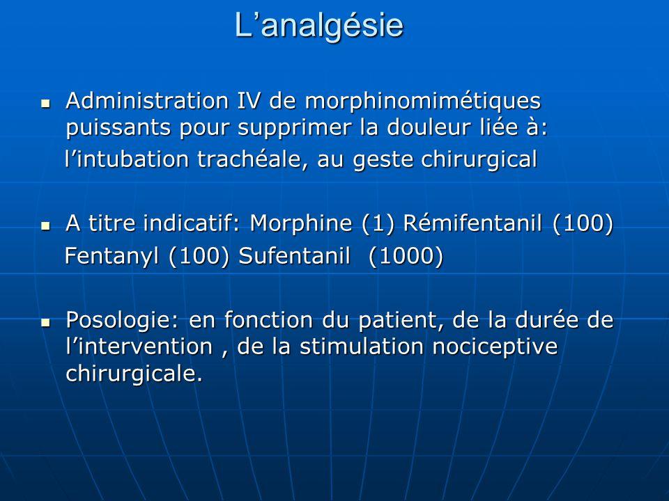 L'analgésie Administration IV de morphinomimétiques puissants pour supprimer la douleur liée à: Administration IV de morphinomimétiques puissants pour