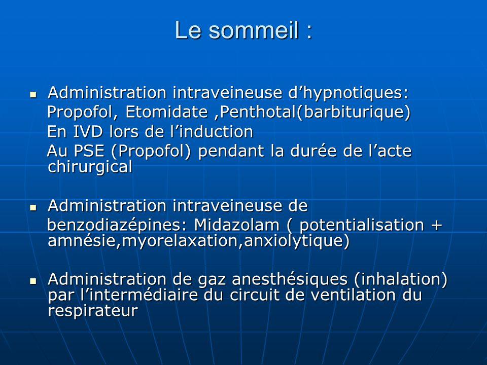 Le sommeil : Administration intraveineuse d'hypnotiques: Administration intraveineuse d'hypnotiques: Propofol, Etomidate,Penthotal(barbiturique) Propo