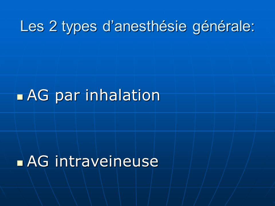 Les 2 types d'anesthésie générale: AG par inhalation AG par inhalation AG intraveineuse AG intraveineuse