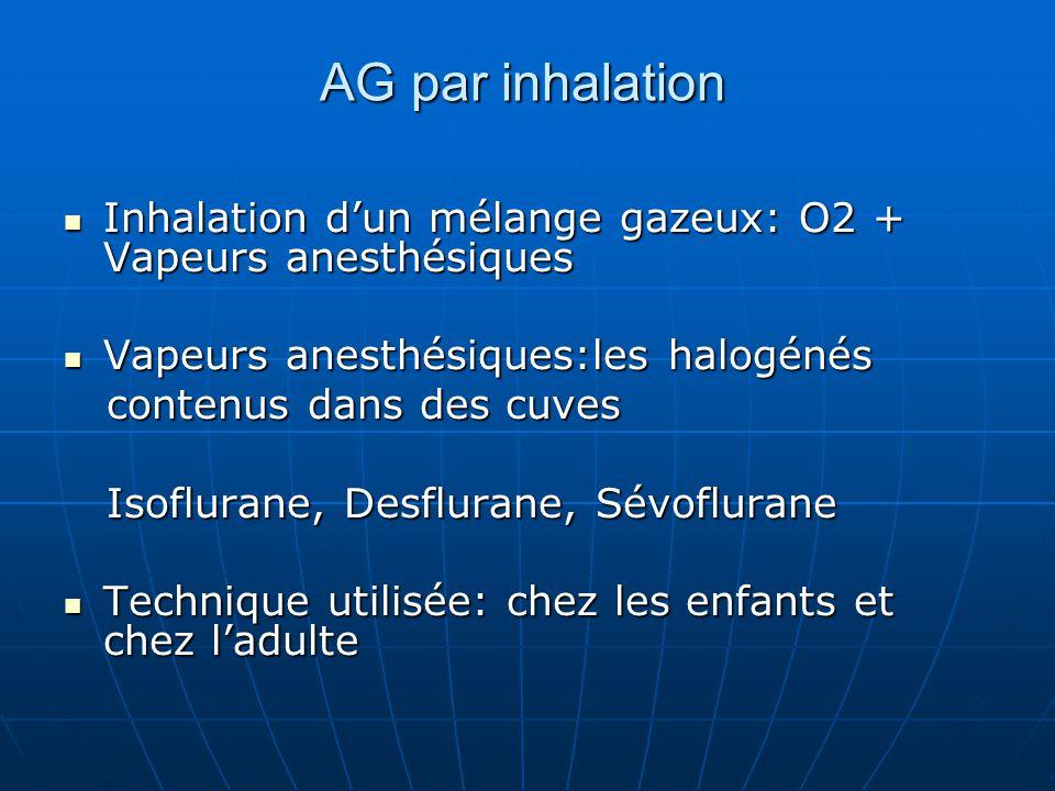 AG par inhalation Inhalation d'un mélange gazeux: O2 + Vapeurs anesthésiques Inhalation d'un mélange gazeux: O2 + Vapeurs anesthésiques Vapeurs anesth