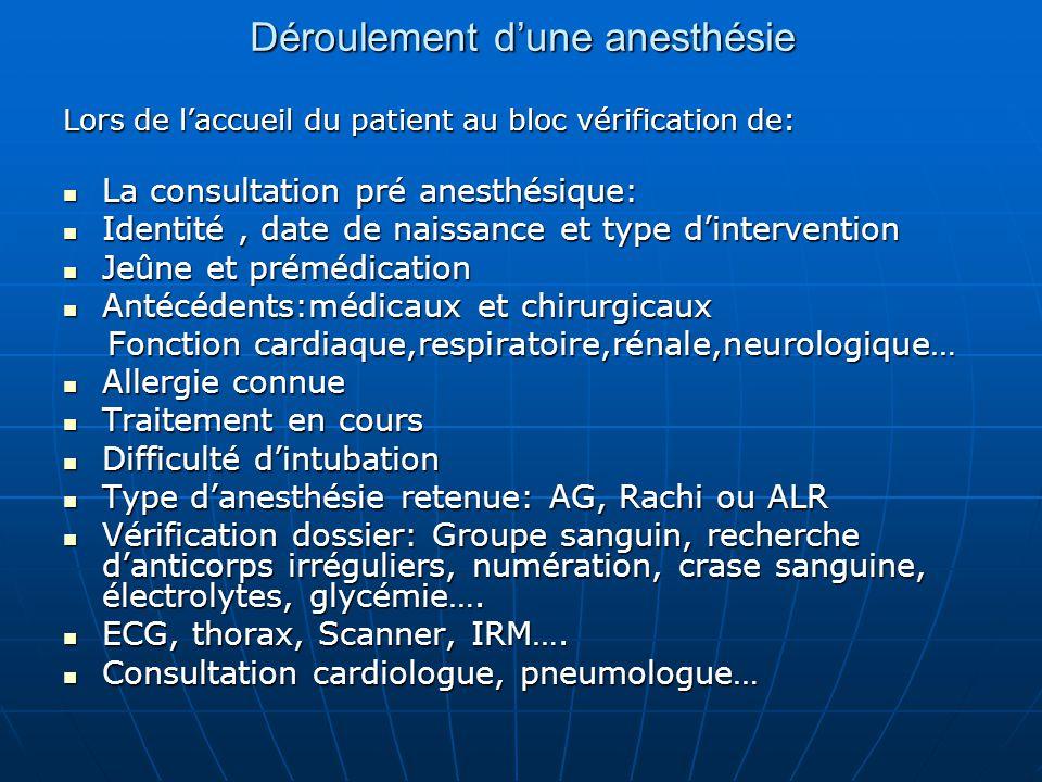 Déroulement d'une anesthésie Lors de l'accueil du patient au bloc vérification de: La consultation pré anesthésique: La consultation pré anesthésique: