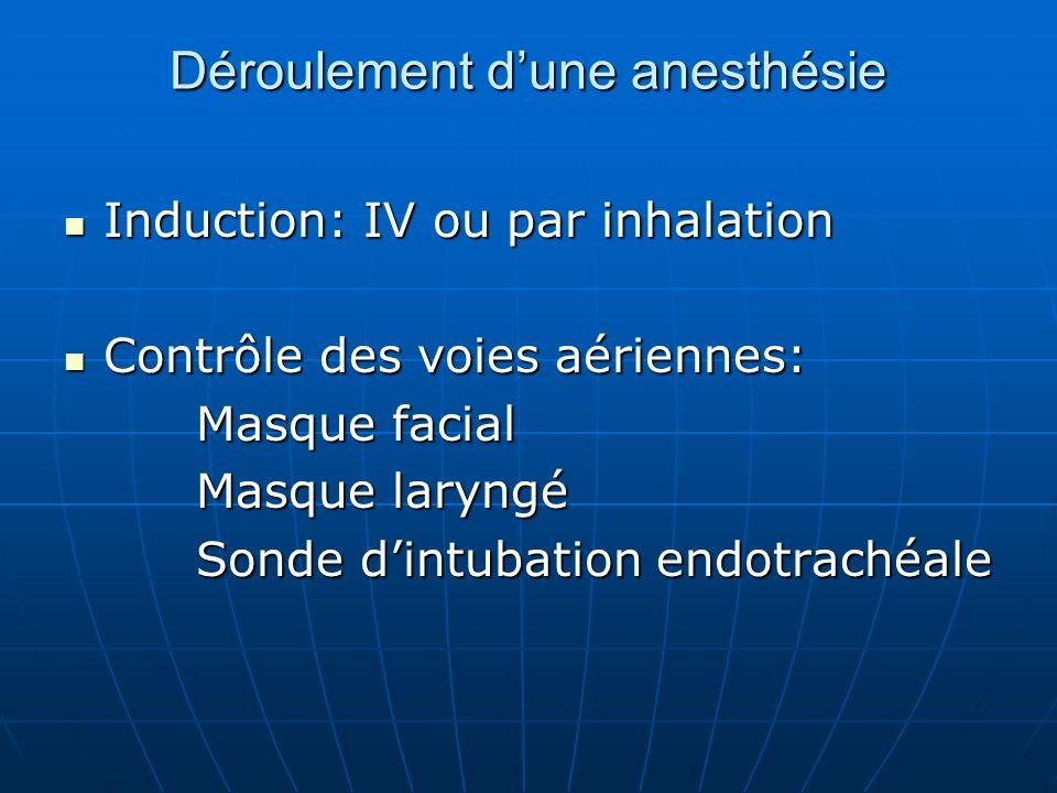 Déroulement d'une anesthésie Induction: IV ou par inhalation Induction: IV ou par inhalation Contrôle des voies aériennes: Contrôle des voies aérienne