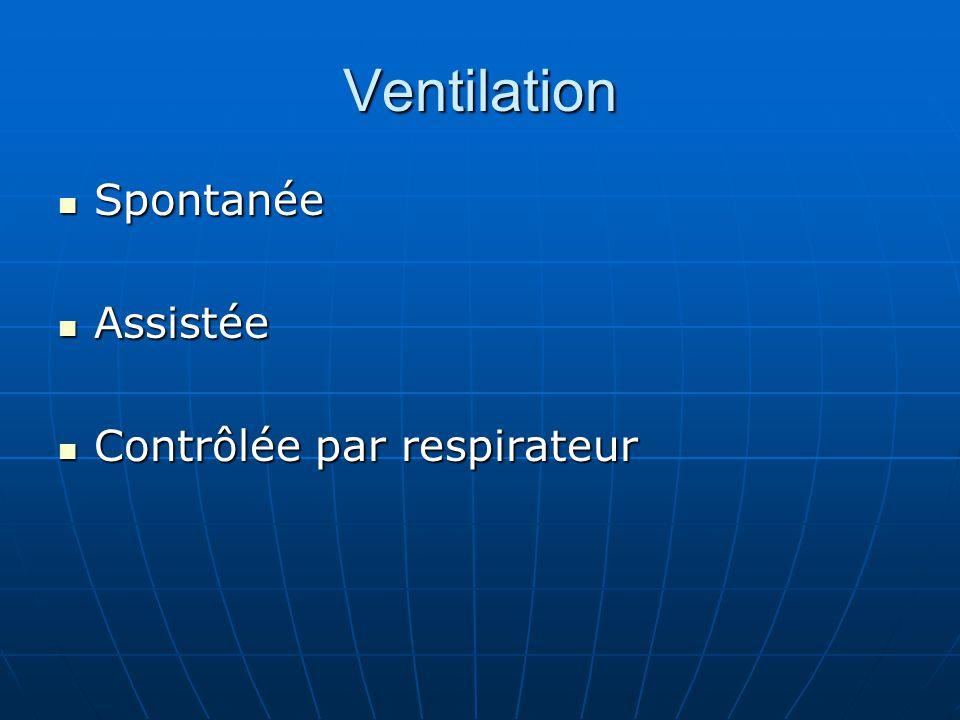 Ventilation Spontanée Spontanée Assistée Assistée Contrôlée par respirateur Contrôlée par respirateur