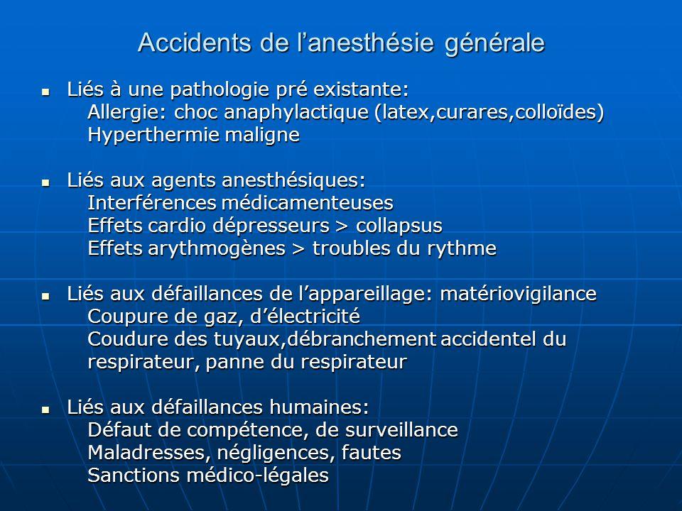 Accidents de l'anesthésie générale Liés à une pathologie pré existante: Liés à une pathologie pré existante: Allergie: choc anaphylactique (latex,cura