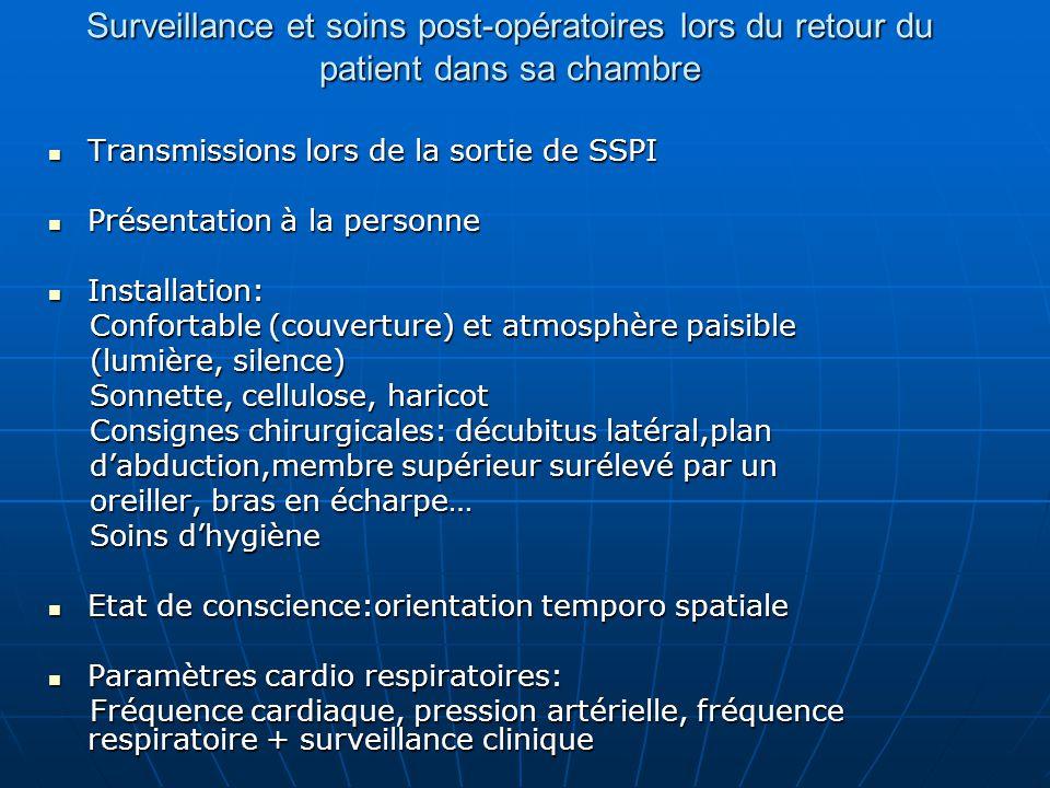 Surveillance et soins post-opératoires lors du retour du patient dans sa chambre Transmissions lors de la sortie de SSPI Transmissions lors de la sort