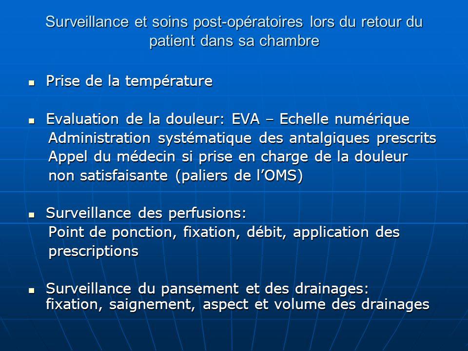 Surveillance et soins post-opératoires lors du retour du patient dans sa chambre Prise de la température Prise de la température Evaluation de la doul