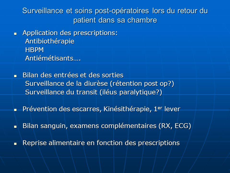 Surveillance et soins post-opératoires lors du retour du patient dans sa chambre Application des prescriptions: Application des prescriptions: Antibio
