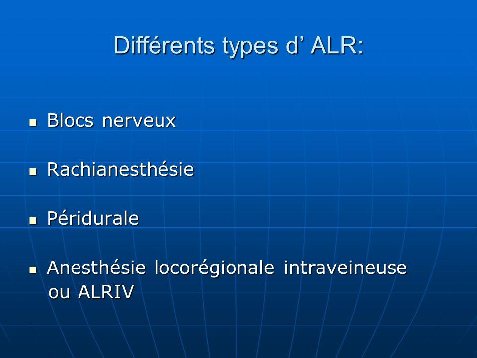Différents types d' ALR: Blocs nerveux Blocs nerveux Rachianesthésie Rachianesthésie Péridurale Péridurale Anesthésie locorégionale intraveineuse Anes