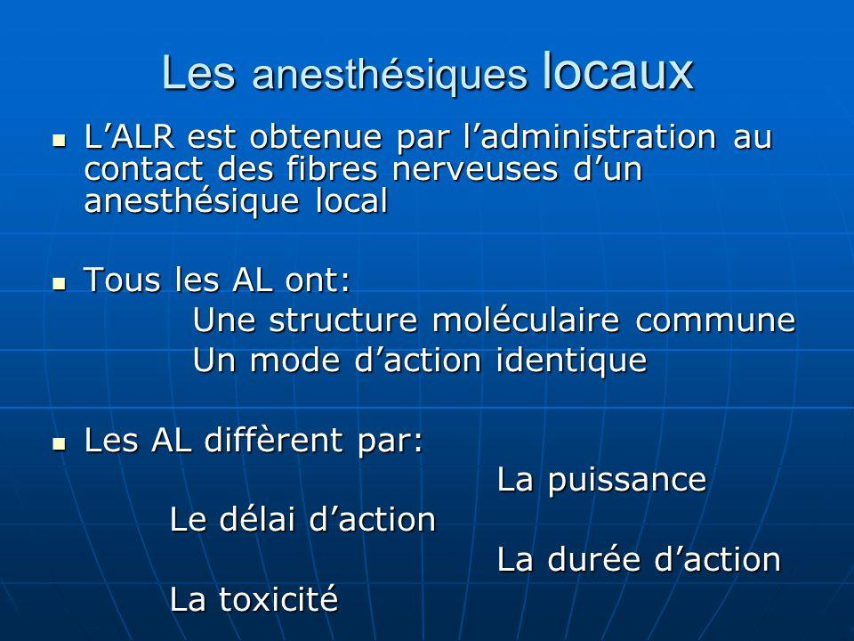 Les anesthésiques locaux L'ALR est obtenue par l'administration au contact des fibres nerveuses d'un anesthésique local L'ALR est obtenue par l'admini
