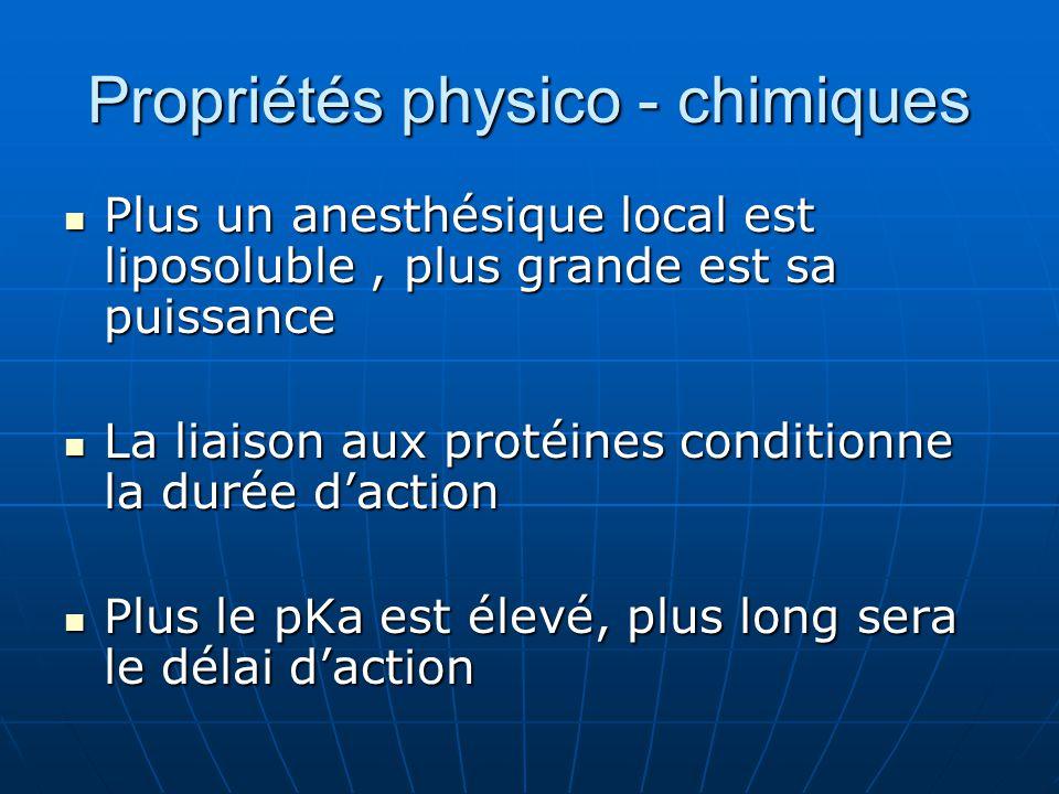 Propriétés physico - chimiques Plus un anesthésique local est liposoluble, plus grande est sa puissance Plus un anesthésique local est liposoluble, pl