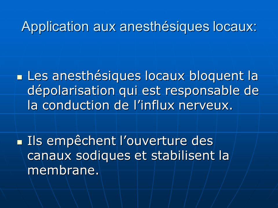 Application aux anesthésiques locaux: Les anesthésiques locaux bloquent la dépolarisation qui est responsable de la conduction de l'influx nerveux. Le