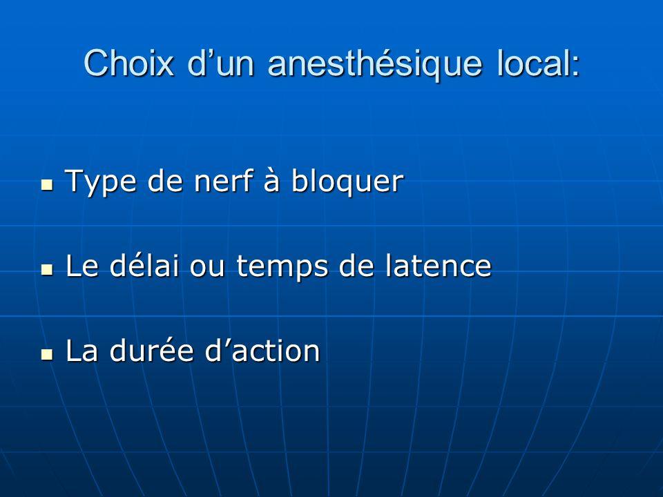 Choix d'un anesthésique local: Type de nerf à bloquer Type de nerf à bloquer Le délai ou temps de latence Le délai ou temps de latence La durée d'acti