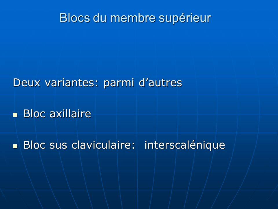 Blocs du membre supérieur Deux variantes: parmi d'autres Bloc axillaire Bloc axillaire Bloc sus claviculaire: interscalénique Bloc sus claviculaire: i